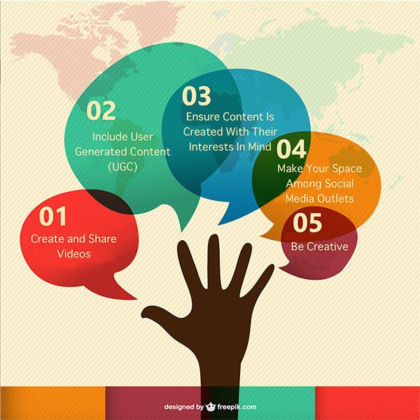 content marketing millenails