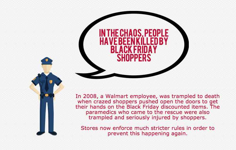 In 2008, a Walmart employee, was trampled to death when crazed shoppers pushed open the doors to get their hands on the Black Friday discounted items. The paramedics who came to the rescue were also trampled and seriously injured by shoppers.