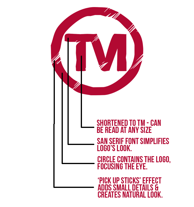 A breakdown of the design techniques used in the Total Merchandise logo.