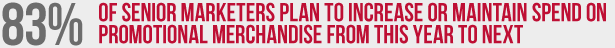 83% of senior plan to increase or maintain spend on promotional from this year to next