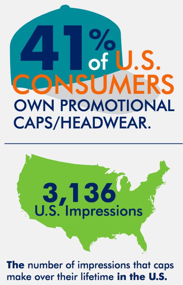 US impressioms breakdown of promotional merchandise