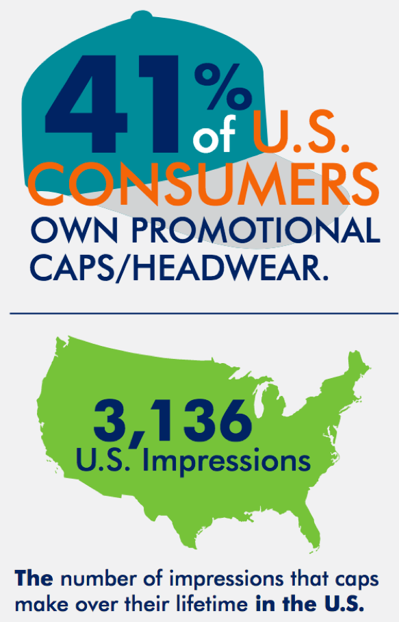US impressioms breakdown of promotional merchandise