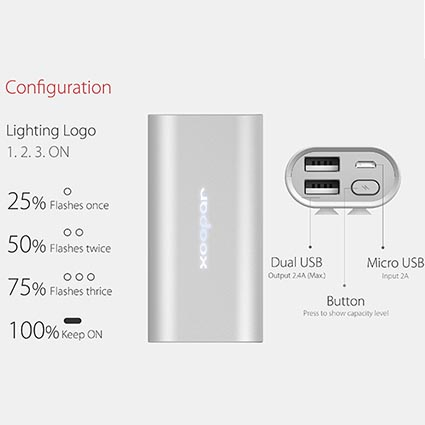 Samsonite Portable Power Bank Instructions