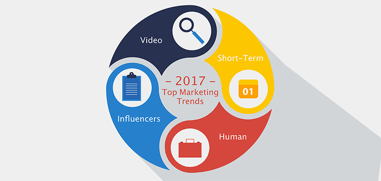 Biggest Marketing Trends of 2017 So Far