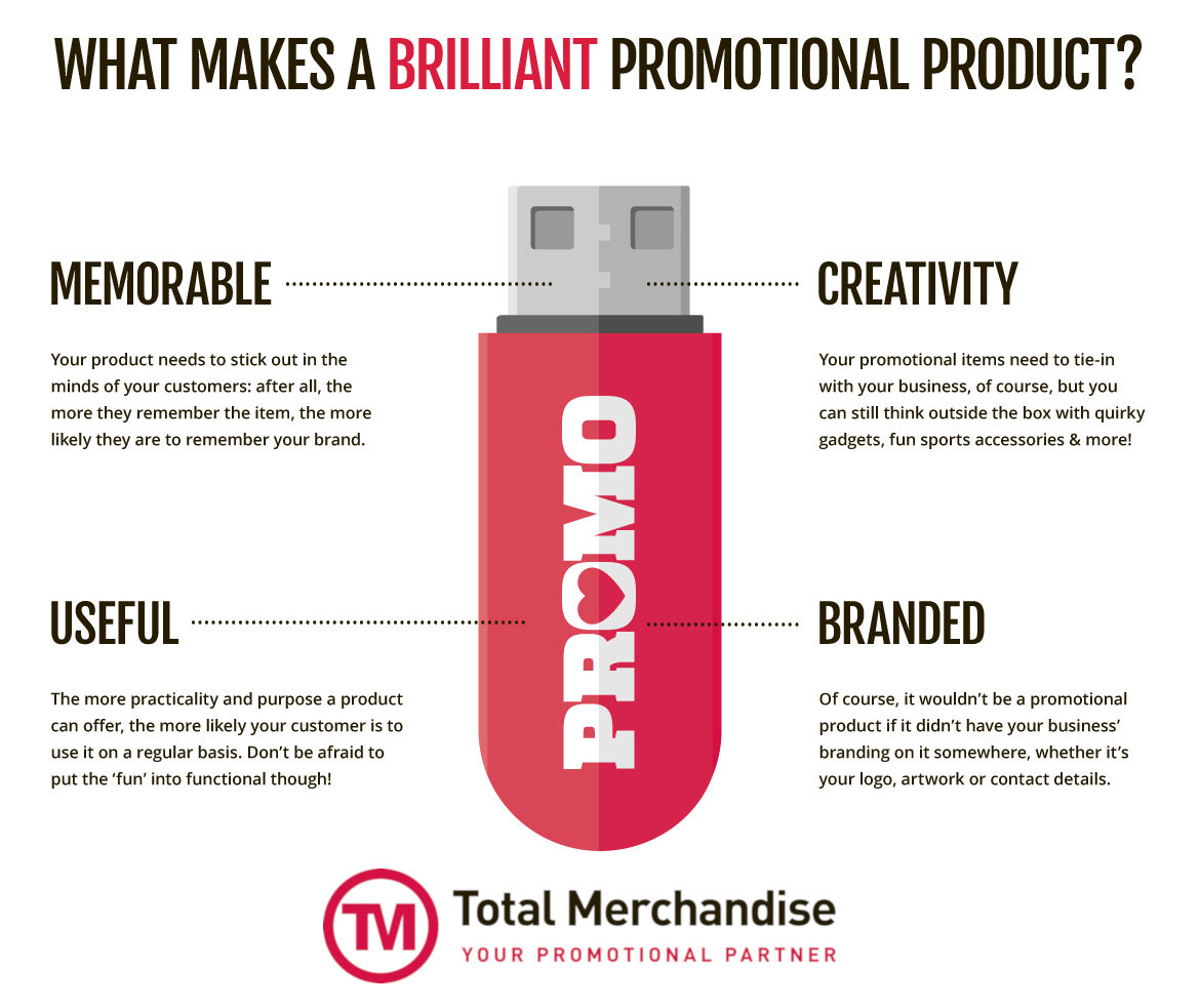 What makes great promotional merchandise? (infographic)