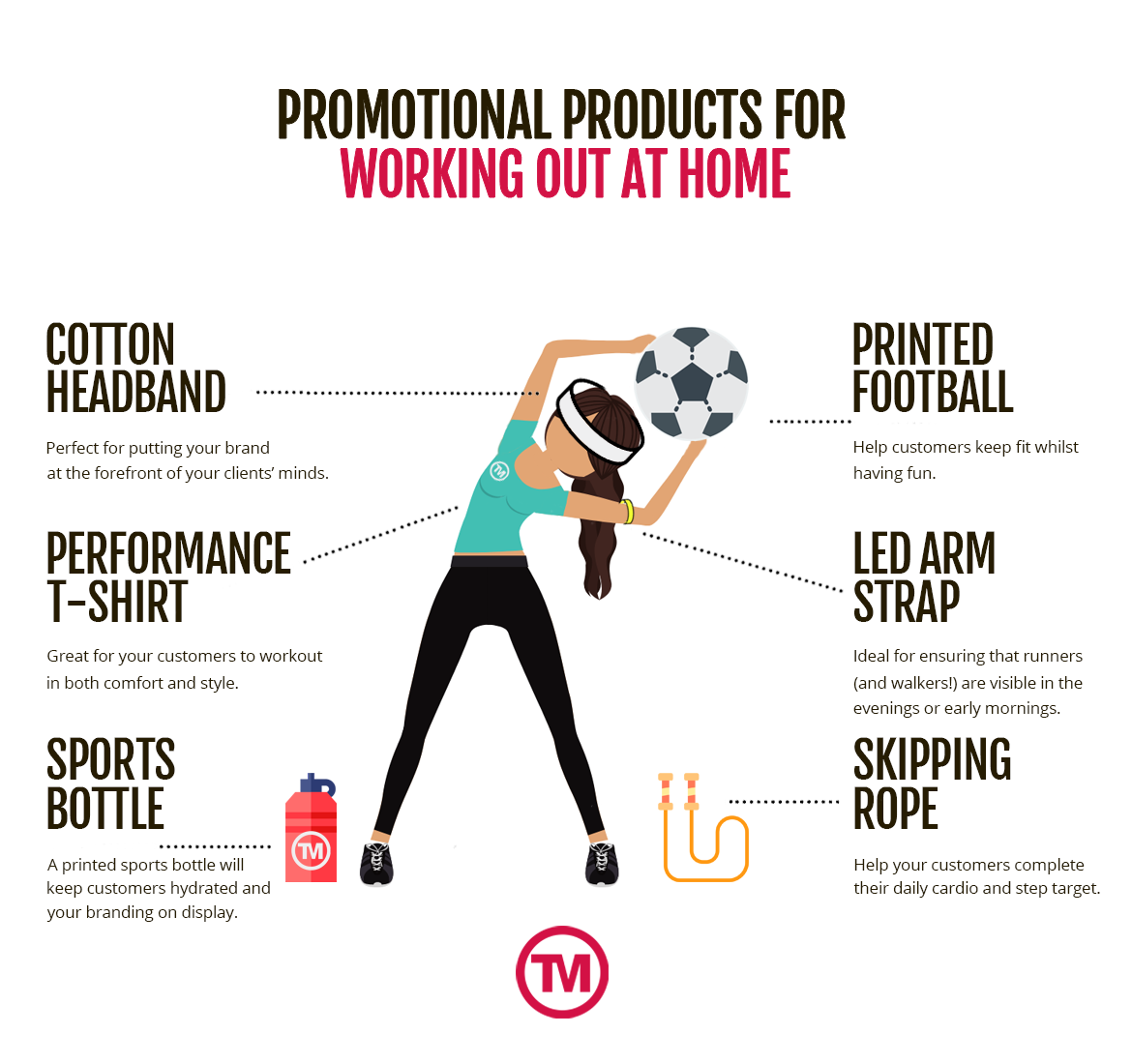 Home exercise infographic