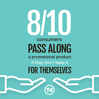 80% of customers pass on promotional merchandise they don't use