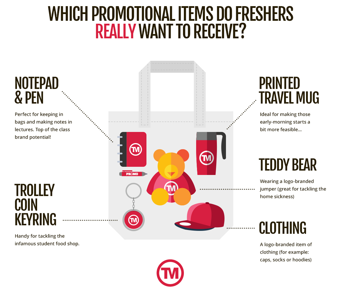 Promotional merchandise for freshers' fairs