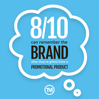 80% of customers remember a brand because of promotional merchandise