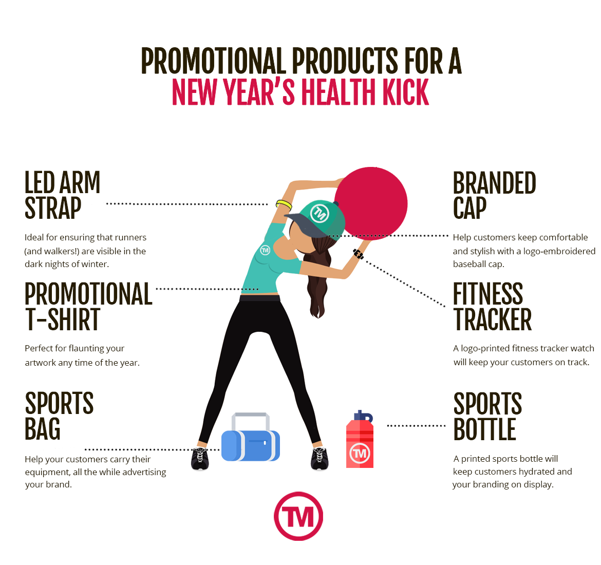 Promotional Sports Items Infographic