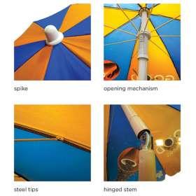 Classic Garden Parasol